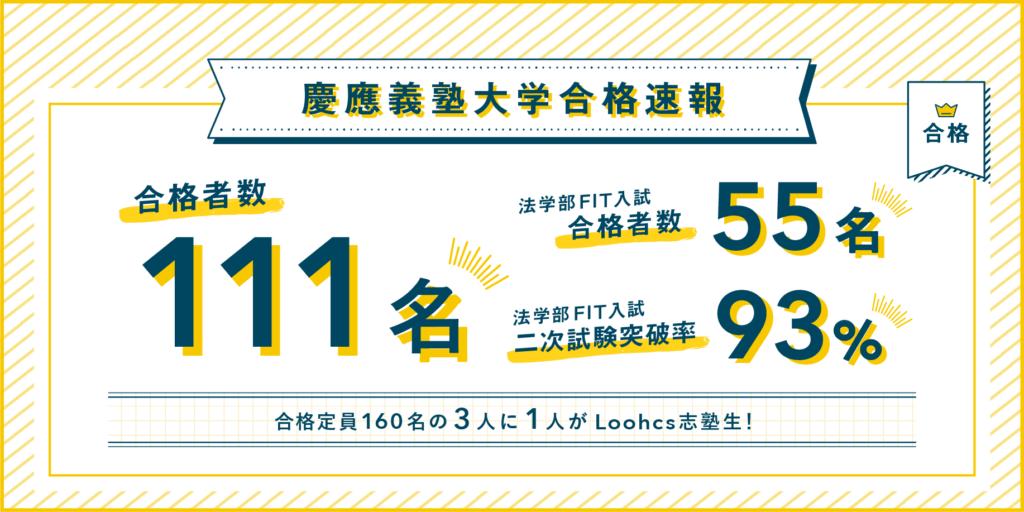 慶應義塾大学合格速報